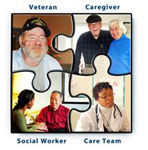 Guide to Veteran Long Term Care Services and Supports